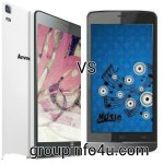 SPICE STELLAR 518 VS LENOVO K3 NOTE | COMPARISON | SPECIFICATION | CAMERA